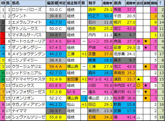f:id:onix-oniku:20210526193650p:plain