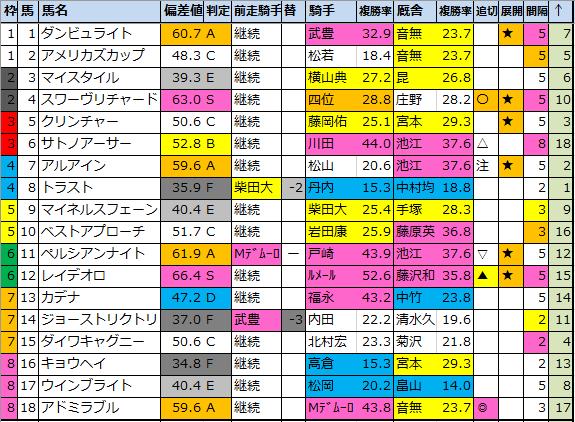 f:id:onix-oniku:20210526193735p:plain
