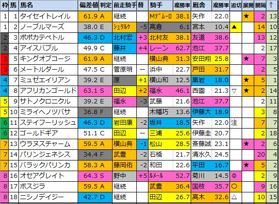 f:id:onix-oniku:20210526204600p:plain