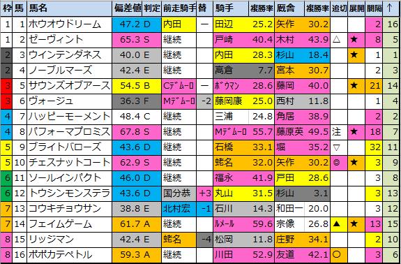 f:id:onix-oniku:20210526205822p:plain