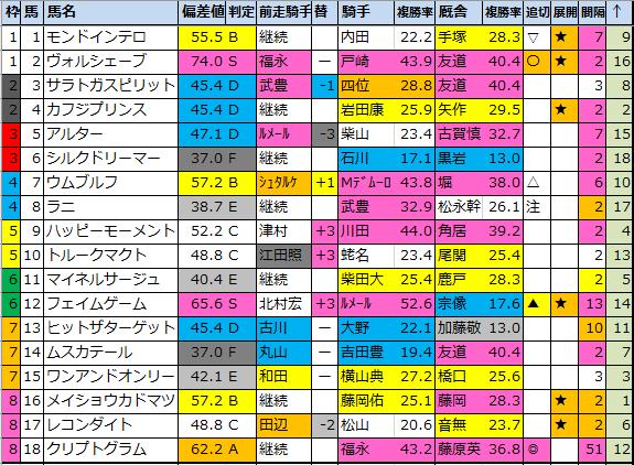 f:id:onix-oniku:20210526205902p:plain