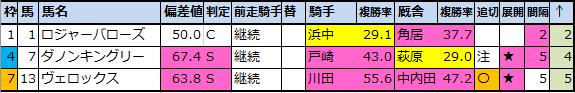 f:id:onix-oniku:20210527185832p:plain