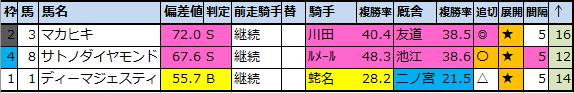 f:id:onix-oniku:20210527185923p:plain