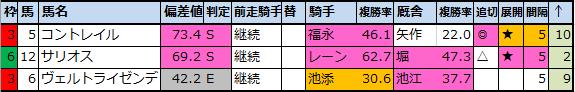 f:id:onix-oniku:20210527190029p:plain