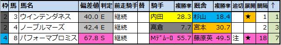 f:id:onix-oniku:20210527203706p:plain