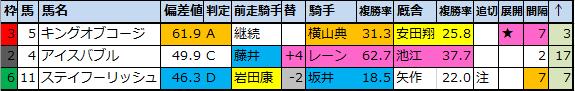 f:id:onix-oniku:20210527203833p:plain