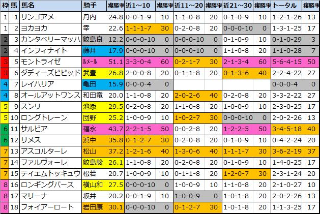 f:id:onix-oniku:20210528145400p:plain