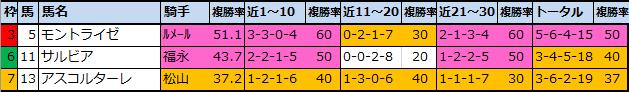 f:id:onix-oniku:20210528145430p:plain