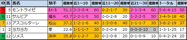 f:id:onix-oniku:20210528145535p:plain