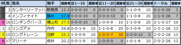 f:id:onix-oniku:20210528145645p:plain
