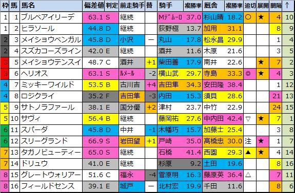 f:id:onix-oniku:20210528164317p:plain