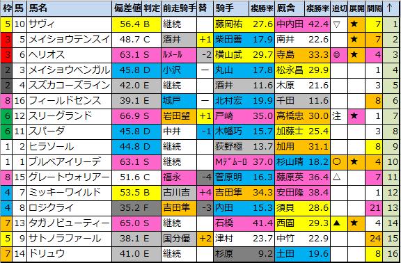 f:id:onix-oniku:20210528164741p:plain