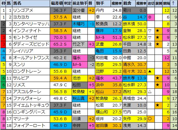 f:id:onix-oniku:20210528170941p:plain