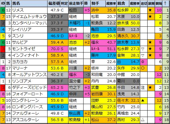 f:id:onix-oniku:20210528172156p:plain
