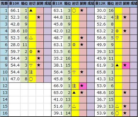 f:id:onix-oniku:20210528180448p:plain