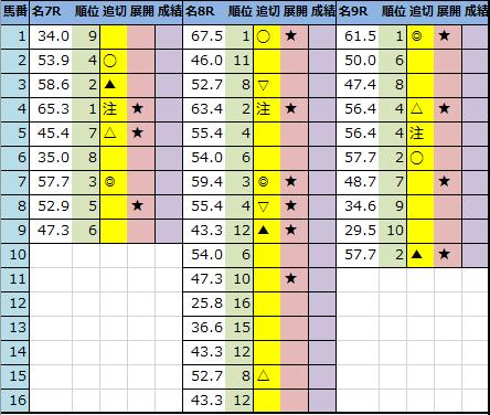 f:id:onix-oniku:20210528180616p:plain