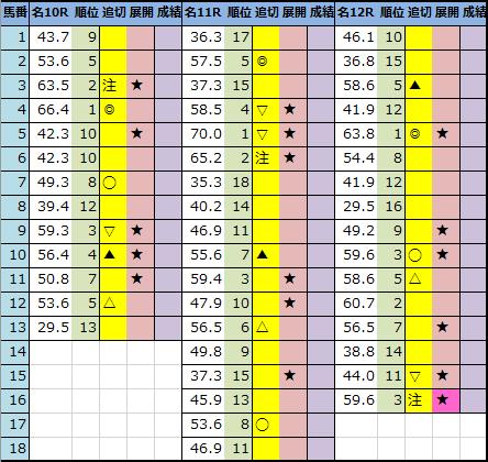 f:id:onix-oniku:20210528180709p:plain