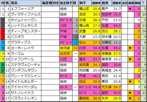 f:id:onix-oniku:20210528181553p:plain