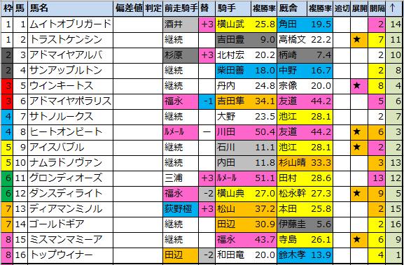 f:id:onix-oniku:20210528181903p:plain