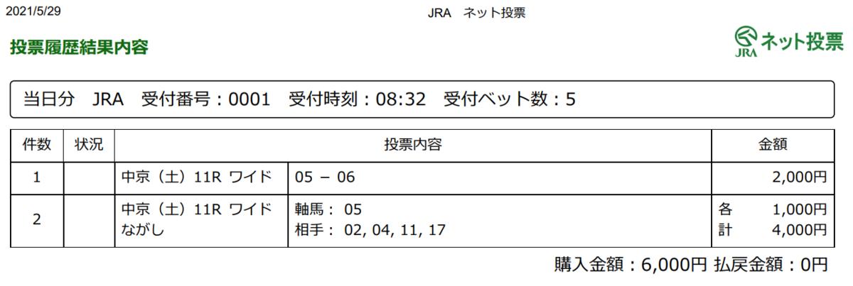 f:id:onix-oniku:20210529083420p:plain