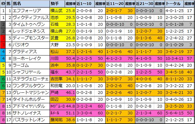 f:id:onix-oniku:20210529113632p:plain