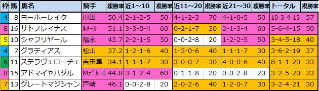 f:id:onix-oniku:20210529113743p:plain