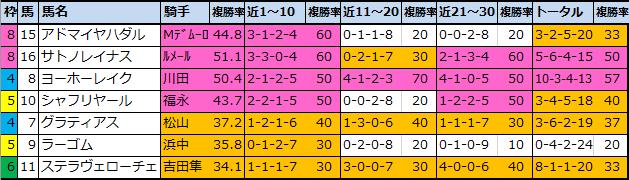 f:id:onix-oniku:20210529113815p:plain