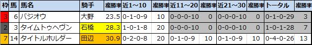 f:id:onix-oniku:20210529113854p:plain