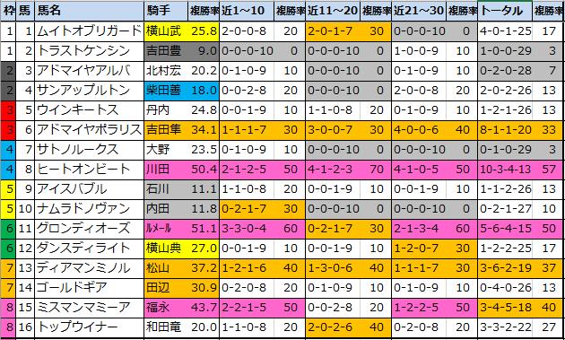 f:id:onix-oniku:20210529140011p:plain