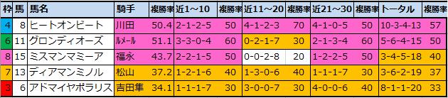 f:id:onix-oniku:20210529140043p:plain
