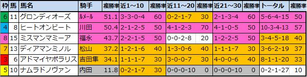 f:id:onix-oniku:20210529140123p:plain