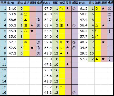 f:id:onix-oniku:20210529143609p:plain