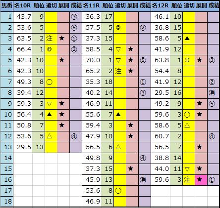 f:id:onix-oniku:20210529162154p:plain