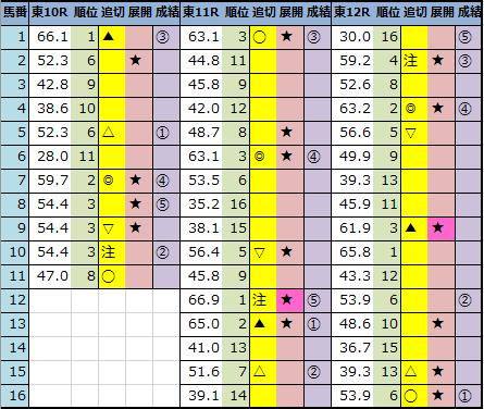 f:id:onix-oniku:20210529163903p:plain