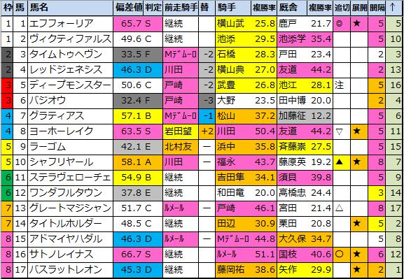 f:id:onix-oniku:20210529175153p:plain
