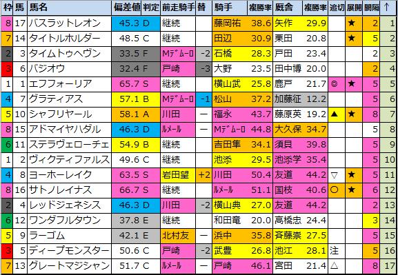 f:id:onix-oniku:20210529180713p:plain