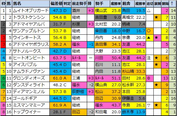 f:id:onix-oniku:20210529183024p:plain