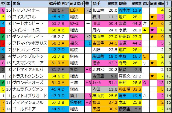 f:id:onix-oniku:20210529184221p:plain