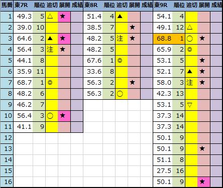 f:id:onix-oniku:20210529192613p:plain