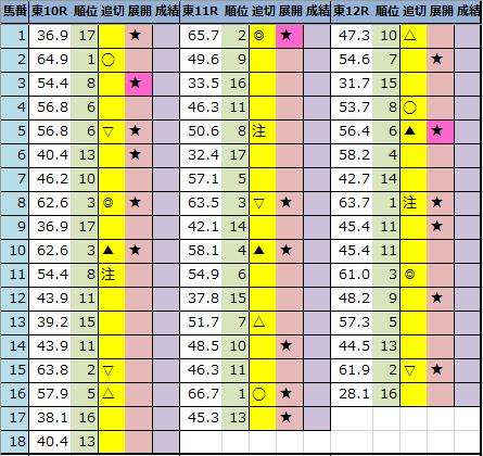 f:id:onix-oniku:20210529192648p:plain