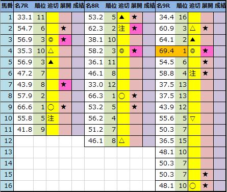 f:id:onix-oniku:20210529192742p:plain