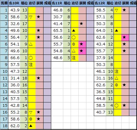 f:id:onix-oniku:20210529192810p:plain