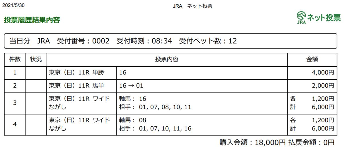 f:id:onix-oniku:20210530083727p:plain