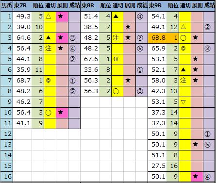 f:id:onix-oniku:20210530142611p:plain