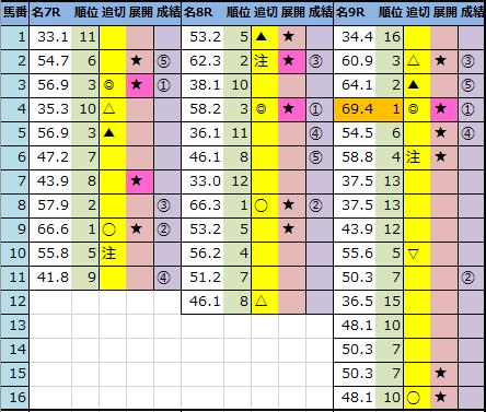 f:id:onix-oniku:20210530144050p:plain