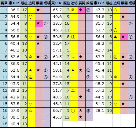 f:id:onix-oniku:20210530171306p:plain
