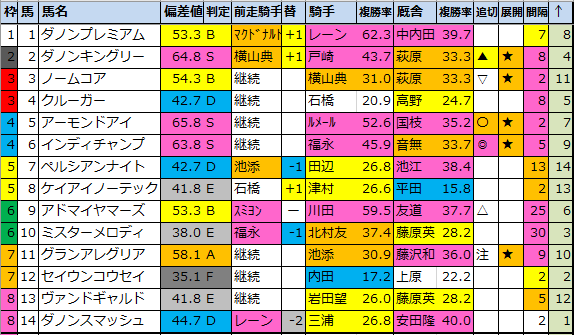 f:id:onix-oniku:20210602214434p:plain
