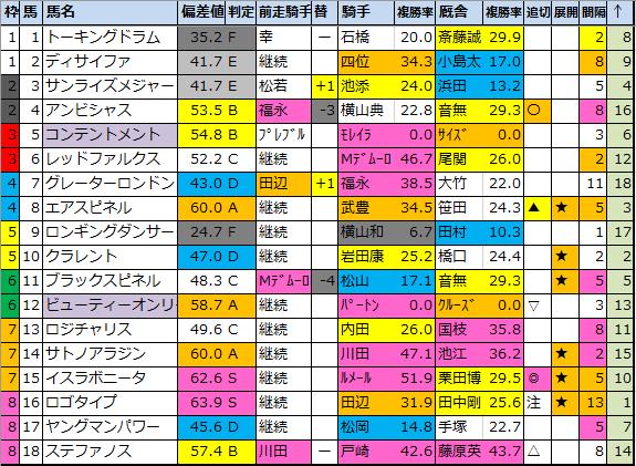 f:id:onix-oniku:20210602214808p:plain