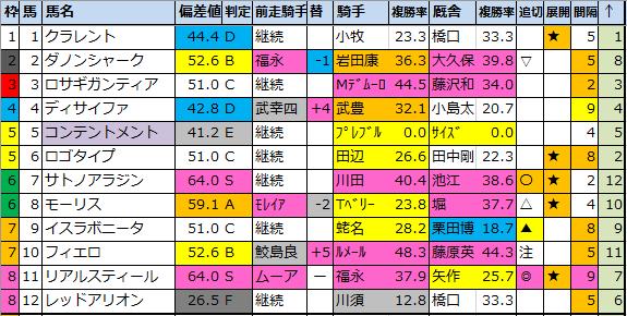 f:id:onix-oniku:20210602214849p:plain