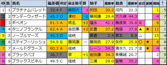 f:id:onix-oniku:20210603162017p:plain